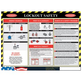 Lockout/Tagout Safety Poster