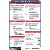Heat Stress First Aid Poster