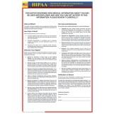 HIPAA Poster