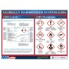 GHS Label & Pictogram Poster